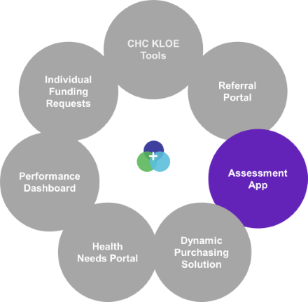 AssessmentApp